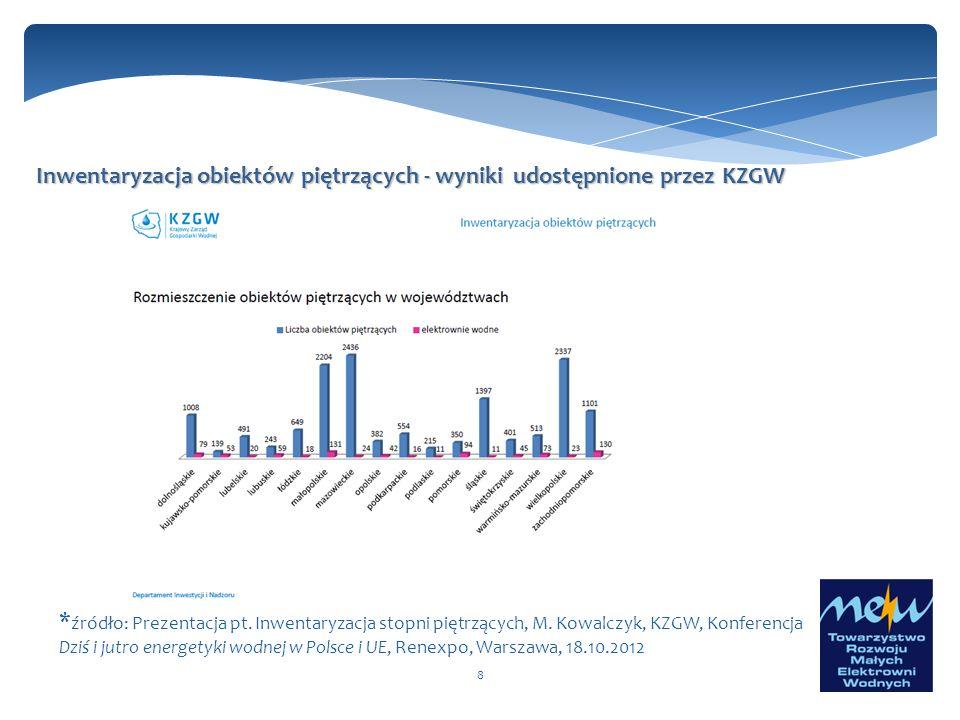 8 Inwentaryzacja obiektów piętrzących - wyniki udostępnione przez KZGW * źródło: Prezentacja pt. Inwentaryzacja stopni piętrzących, M. Kowalczyk, KZGW