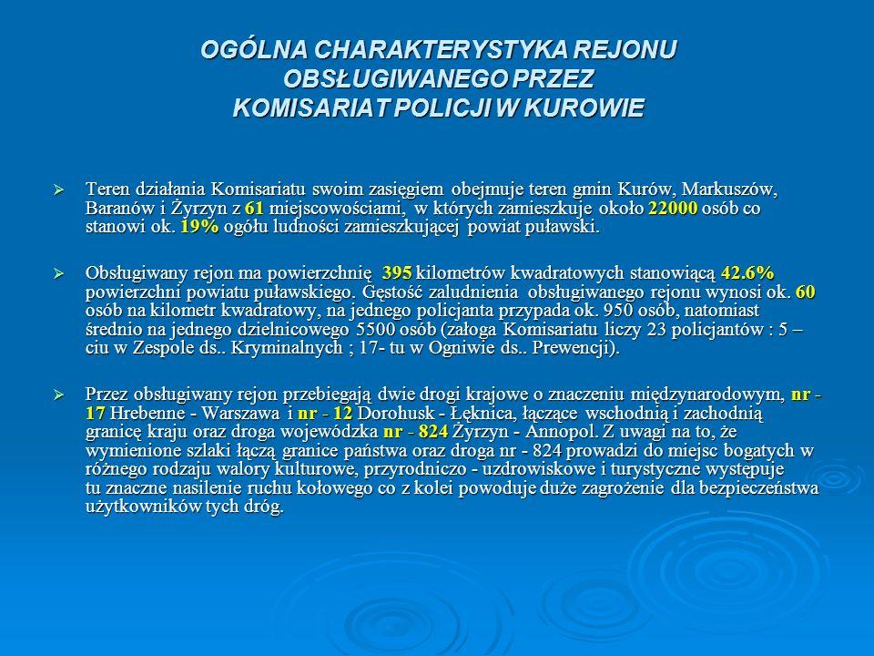 OGÓLNA CHARAKTERYSTYKA REJONU OBSŁUGIWANEGO PRZEZ KOMISARIAT POLICJI W KUROWIE OGÓLNA CHARAKTERYSTYKA REJONU OBSŁUGIWANEGO PRZEZ KOMISARIAT POLICJI W