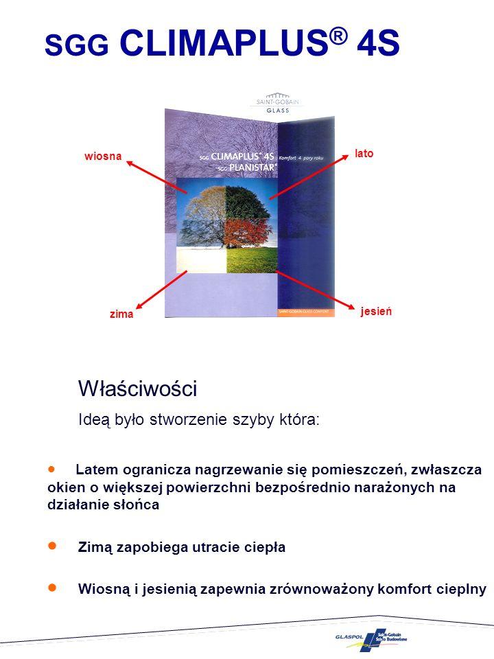 SGG CLIMAPLUS ® 4S Właściwości Ideą było stworzenie szyby która: Latem ogranicza nagrzewanie się pomieszczeń, zwłaszcza okien o większej powierzchni b