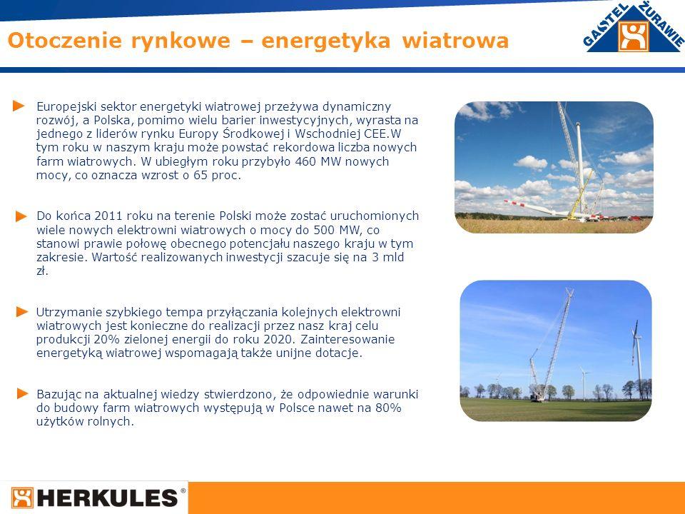 11 Europejski sektor energetyki wiatrowej przeżywa dynamiczny rozwój, a Polska, pomimo wielu barier inwestycyjnych, wyrasta na jednego z liderów rynku