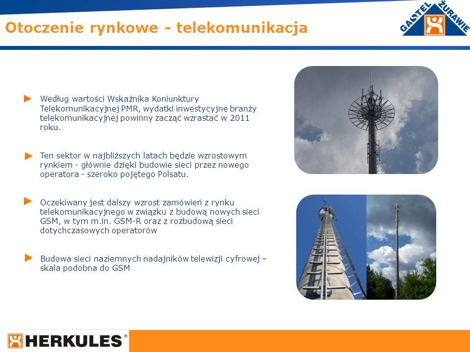 12 Według wartości Wskaźnika Koniunktury Telekomunikacyjnej PMR, wydatki inwestycyjne branży telekomunikacyjnej powinny zacząć wzrastać w 2011 roku. T