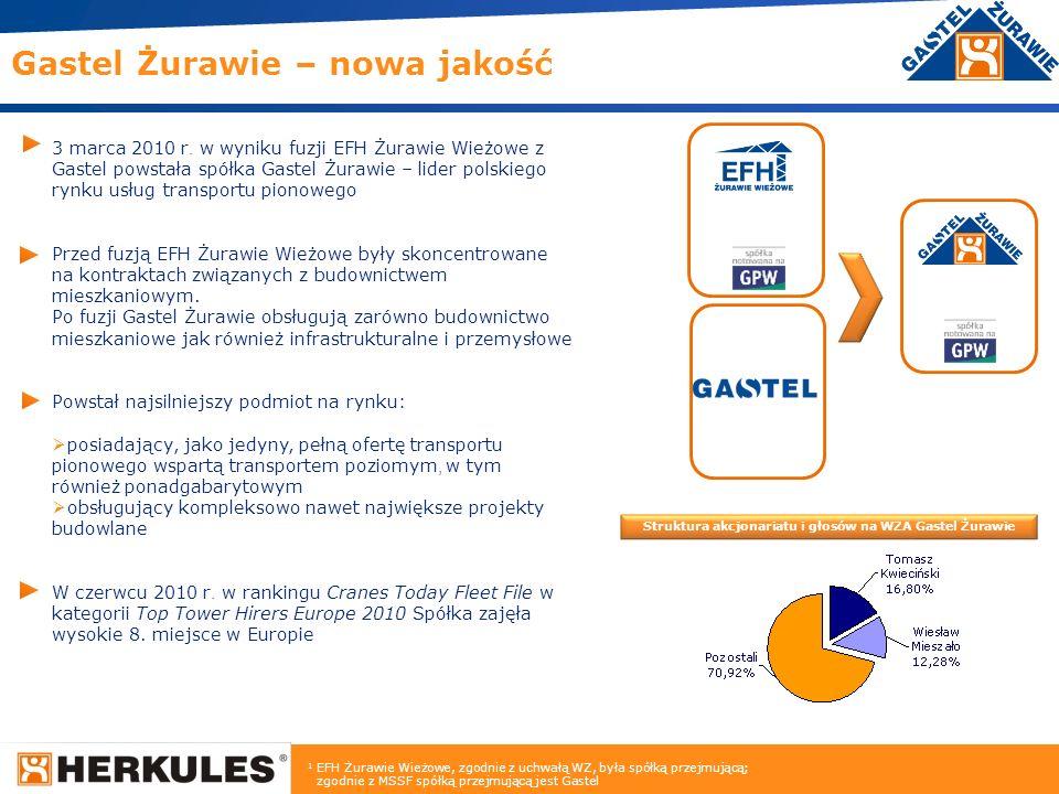 2 3 marca 2010 r. w wyniku fuzji EFH Żurawie Wieżowe z Gastel powstała spółka Gastel Żurawie – lider polskiego rynku usług transportu pionowego Przed