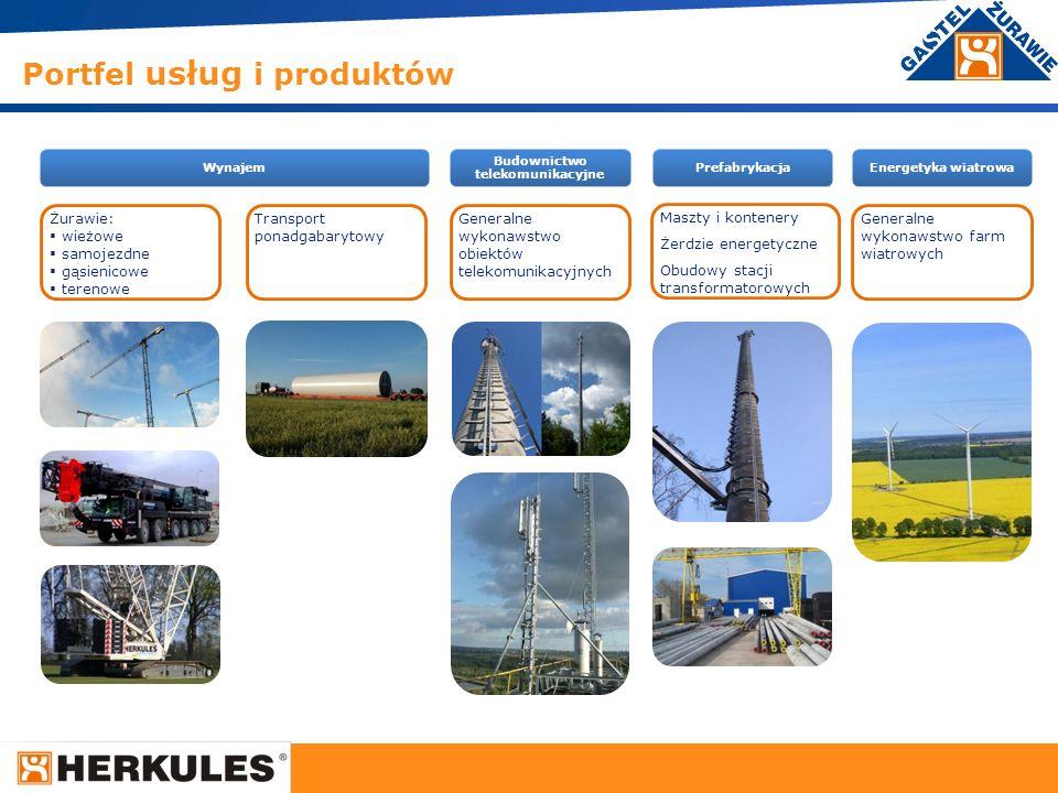 4 Portfel usług i produktów Żurawie: wieżowe samojezdne gąsienicowe terenowe Generalne wykonawstwo obiektów telekomunikacyjnych Maszty i kontenery Żer