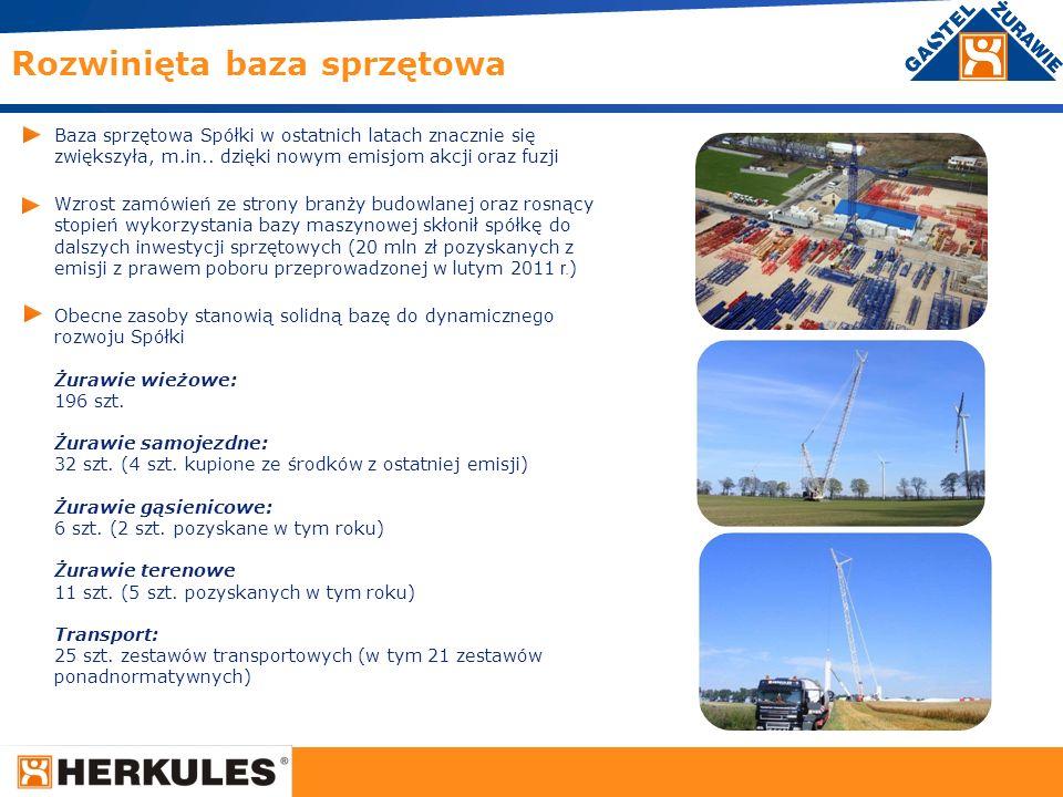 16 Prognoza 2011 mln z ł 2010 r.Prognoza 2011 r.