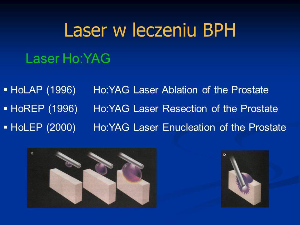 Laser w leczeniu BPH Laser Ho:YAG HoLAP (1996) Ho:YAG Laser Ablation of the Prostate HoREP (1996) Ho:YAG Laser Resection of the Prostate HoLEP (2000)H