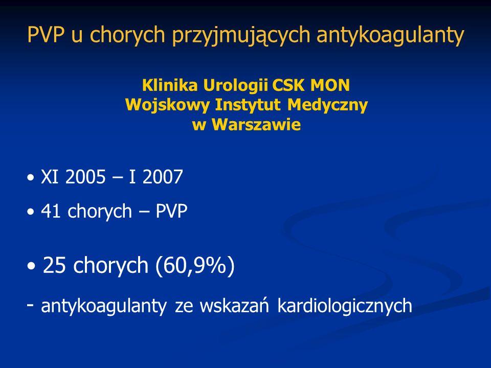 PVP u chorych przyjmujących antykoagulanty Klinika Urologii CSK MON Wojskowy Instytut Medyczny w Warszawie XI 2005 – I 2007 41 chorych – PVP 25 choryc