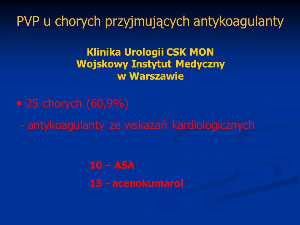 Klinika Urologii CSK MON Wojskowy Instytut Medyczny w Warszawie 25 chorych (60,9%) - antykoagulanty ze wskazań kardiologicznych 10 – ASA 15 - acenokum