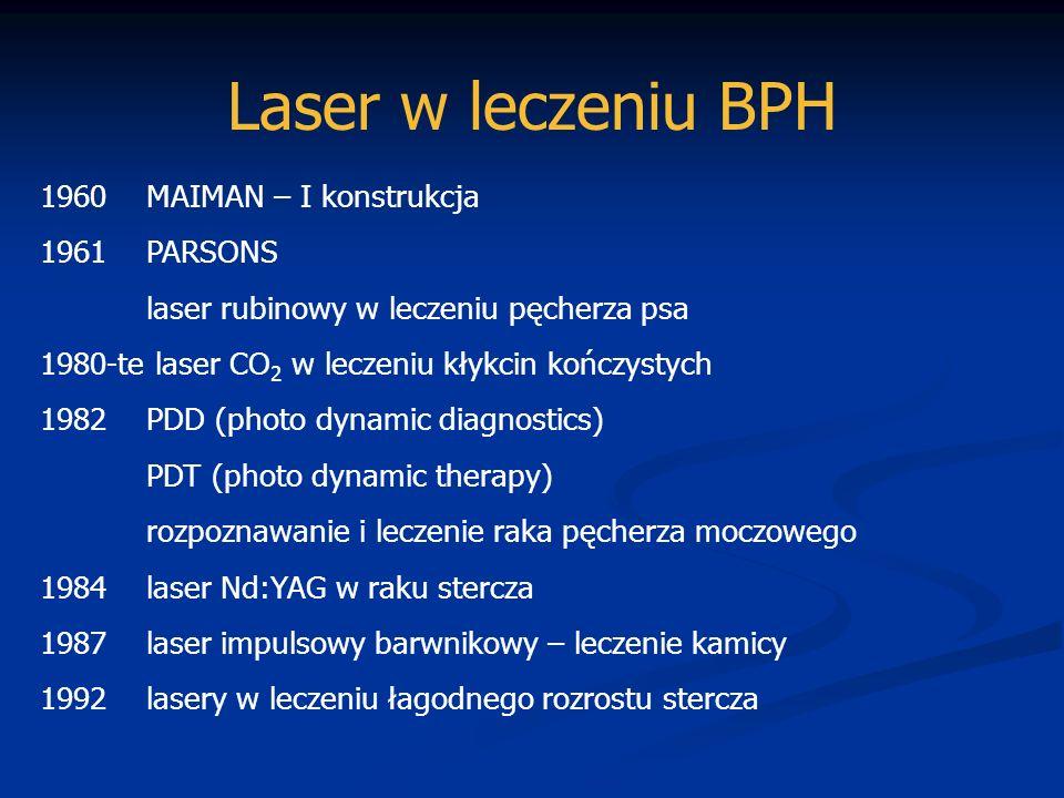 Laser w leczeniu BPH 1960MAIMAN – I konstrukcja 1961PARSONS laser rubinowy w leczeniu pęcherza psa 1980-te laser CO 2 w leczeniu kłykcin kończystych 1