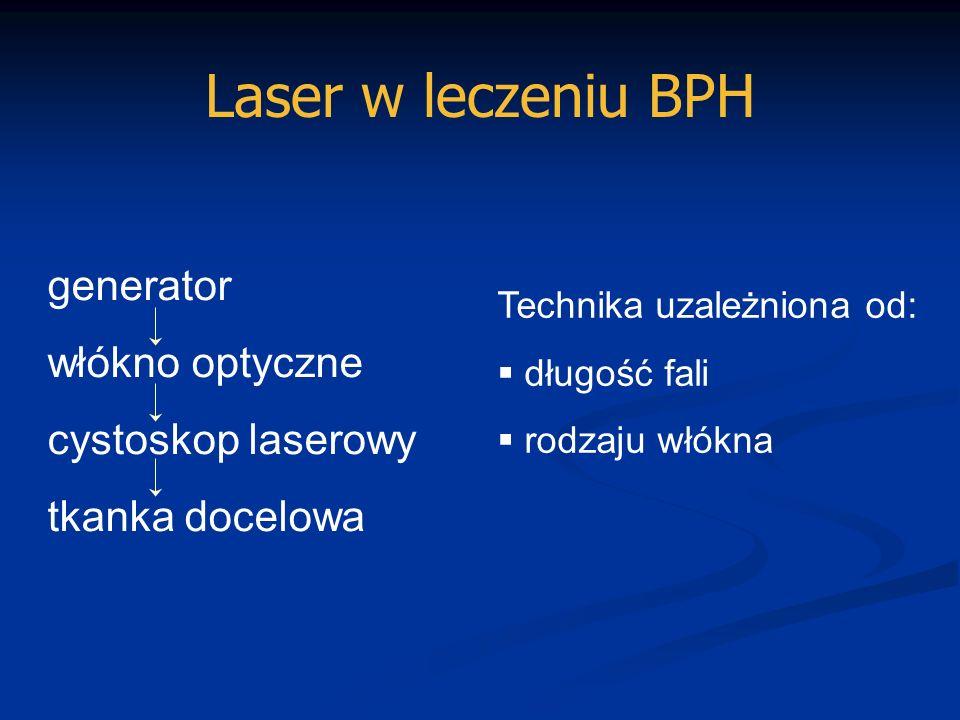 Laser w leczeniu BPH Technika uzależniona od: długość fali rodzaju włókna generator włókno optyczne cystoskop laserowy tkanka docelowa