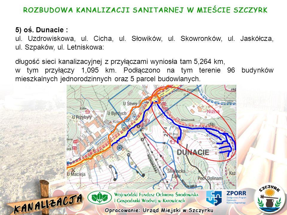 5) oś. Dunacie : ul. Uzdrowiskowa, ul. Cicha, ul.
