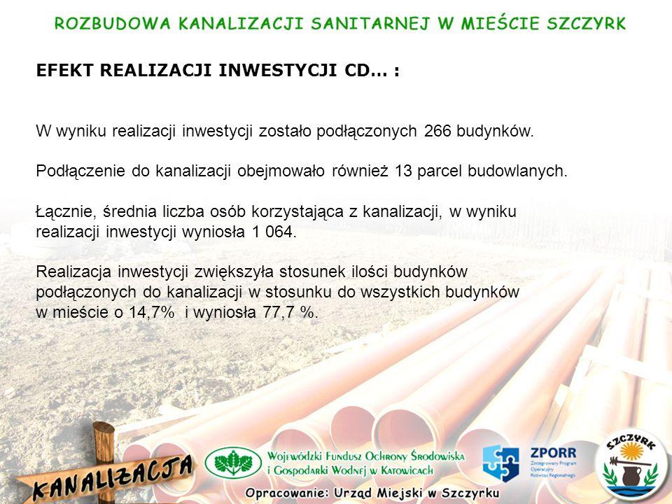 EFEKT REALIZACJI INWESTYCJI CD… : W wyniku realizacji inwestycji zostało podłączonych 266 budynków.