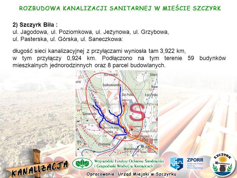 2) Szczyrk Biła : ul. Jagodowa, ul. Poziomkowa, ul.