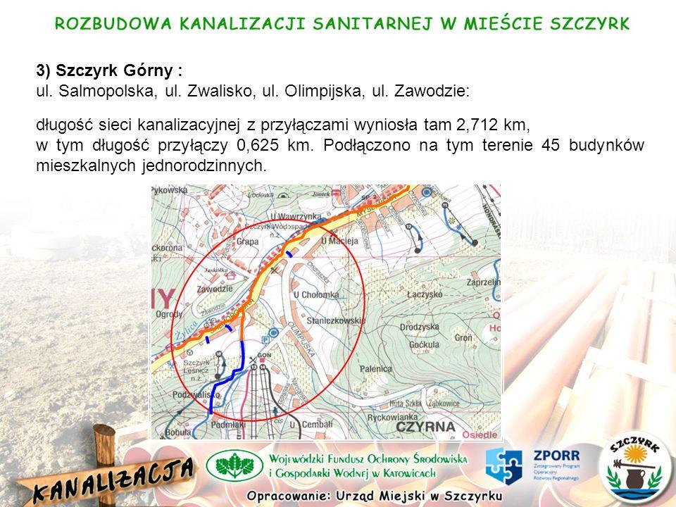 3) Szczyrk Górny : ul. Salmopolska, ul. Zwalisko, ul.