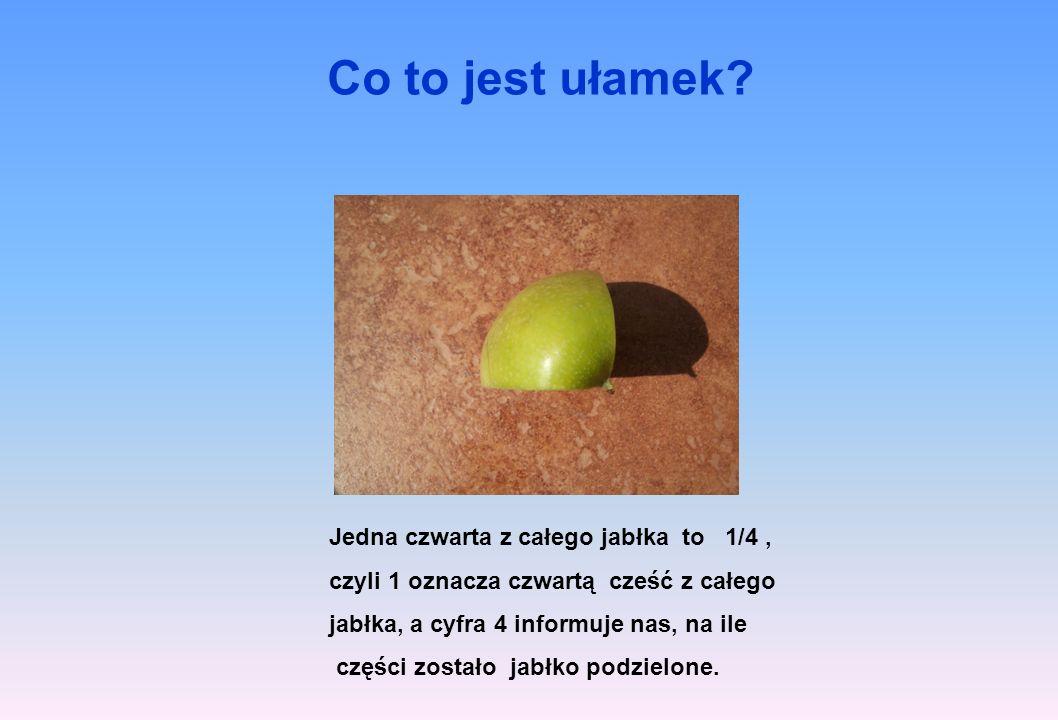 Co to jest ułamek? Jedna czwarta z całego jabłka to 1/4, czyli 1 oznacza czwartą cześć z całego jabłka, a cyfra 4 informuje nas, na ile części zostało