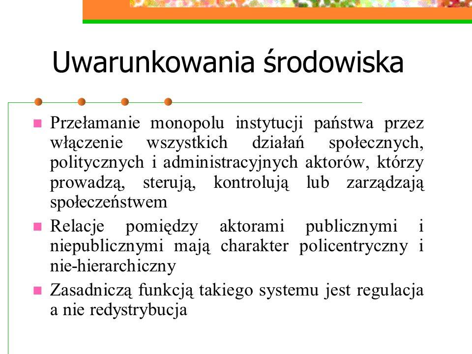 Uwarunkowania środowiska Przełamanie monopolu instytucji państwa przez włączenie wszystkich działań społecznych, politycznych i administracyjnych akto