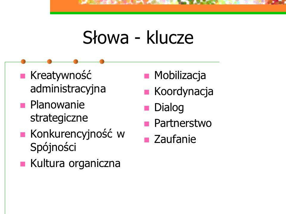 Słowa - klucze Kreatywność administracyjna Planowanie strategiczne Konkurencyjność w Spójności Kultura organiczna Mobilizacja Koordynacja Dialog Partn