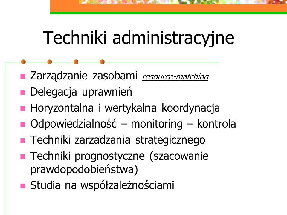 Techniki administracyjne Zarządzanie zasobami resource-matching Delegacja uprawnień Horyzontalna i wertykalna koordynacja Odpowiedzialność – monitorin