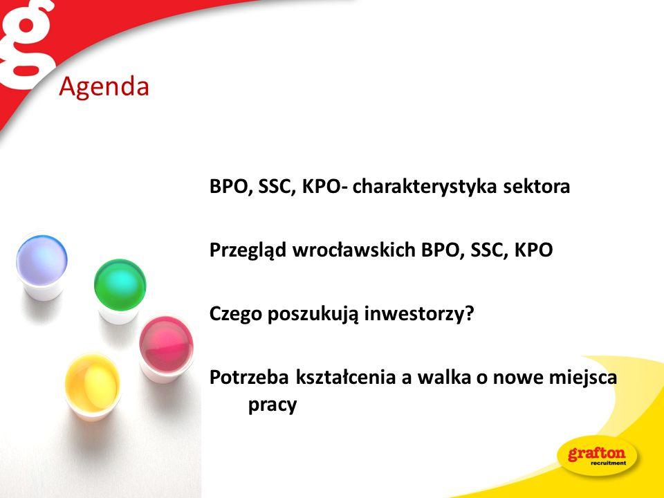 Agenda BPO, SSC, KPO- charakterystyka sektora Przegląd wrocławskich BPO, SSC, KPO Czego poszukują inwestorzy? Potrzeba kształcenia a walka o nowe miej