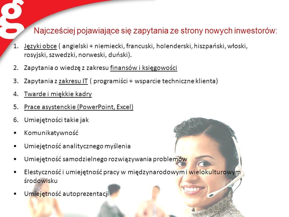 Najcześciej pojawiające się zapytania ze strony nowych inwestorów: 1.Języki obce ( angielski + niemiecki, francuski, holenderski, hiszpański, włoski,