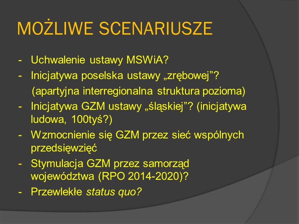 MOŻLIWE SCENARIUSZE -Uchwalenie ustawy MSWiA. -Inicjatywa poselska ustawy zrębowej.