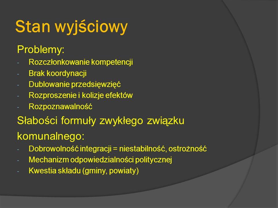 Stan wyjściowy Problemy: - Rozczłonkowanie kompetencji - Brak koordynacji - Dublowanie przedsięwzięć - Rozproszenie i kolizje efektów - Rozpoznawalność Słabości formuły zwykłego związku komunalnego: - Dobrowolność integracji = niestabilność, ostrożność - Mechanizm odpowiedzialności politycznej - Kwestia składu (gminy, powiaty)