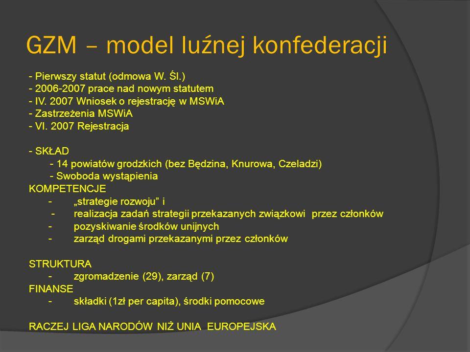 GZM – model luźnej konfederacji - Pierwszy statut (odmowa W.