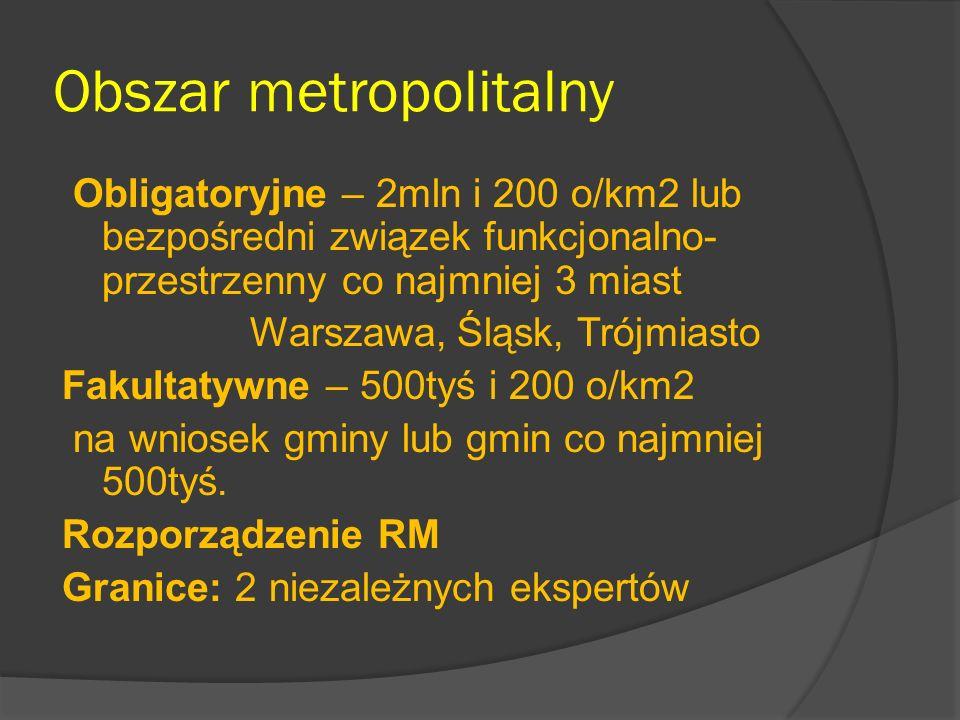 Obszar metropolitalny Obligatoryjne – 2mln i 200 o/km2 lub bezpośredni związek funkcjonalno- przestrzenny co najmniej 3 miast Warszawa, Śląsk, Trójmiasto Fakultatywne – 500tyś i 200 o/km2 na wniosek gminy lub gmin co najmniej 500tyś.