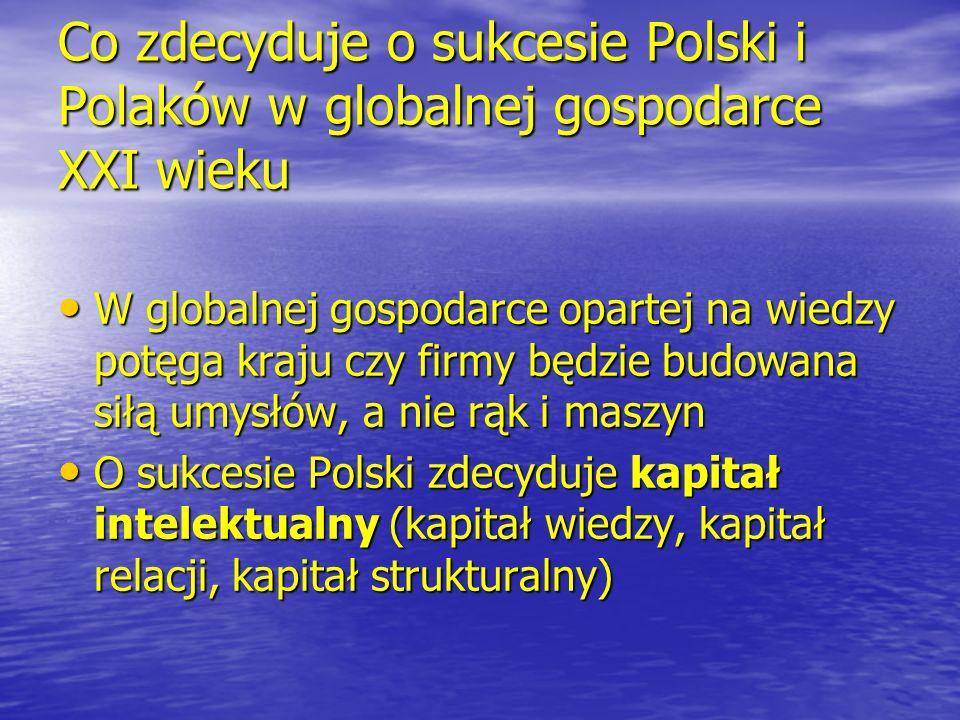 Co zdecyduje o sukcesie Polski i Polaków w globalnej gospodarce XXI wieku W globalnej gospodarce opartej na wiedzy potęga kraju czy firmy będzie budow