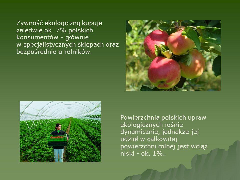 Żywność ekologiczną kupuje zaledwie ok. 7% polskich konsumentów - głównie w specjalistycznych sklepach oraz bezpośrednio u rolników. Powierzchnia pols