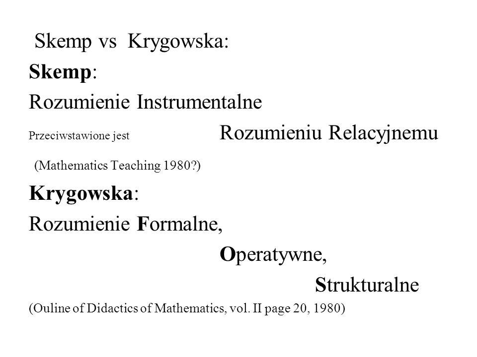Skemp vs Krygowska: Skemp: Rozumienie Instrumentalne Przeciwstawione jest Rozumieniu Relacyjnemu (Mathematics Teaching 1980?) Krygowska: Rozumienie Fo