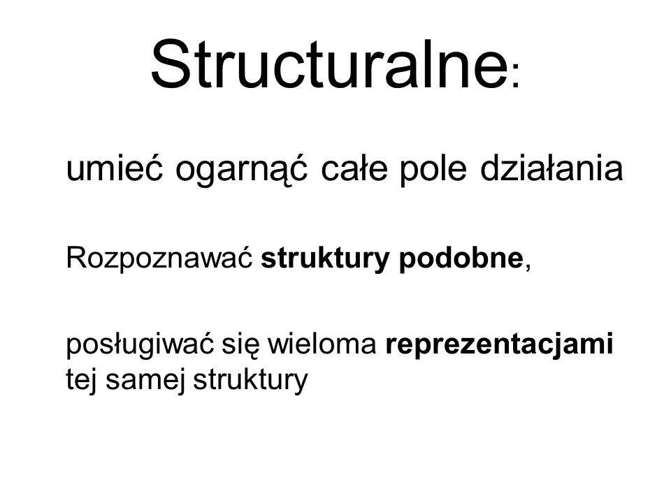 Structuralne : umieć ogarnąć całe pole działania Rozpoznawać struktury podobne, posługiwać się wieloma reprezentacjami tej samej struktury