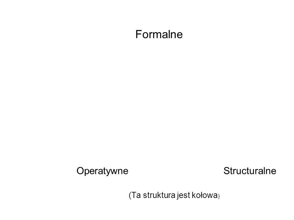 Formalne OperatywneStructuralne (Ta struktura jest kołowa )