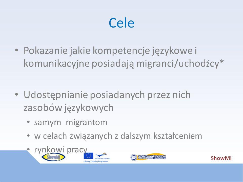 ShowMi Cele Pokazanie jakie kompetencje językowe i komunikacyjne posiadają migranci/uchod ź cy* Udostępnianie posiadanych przez nich zasobów j ę zykow