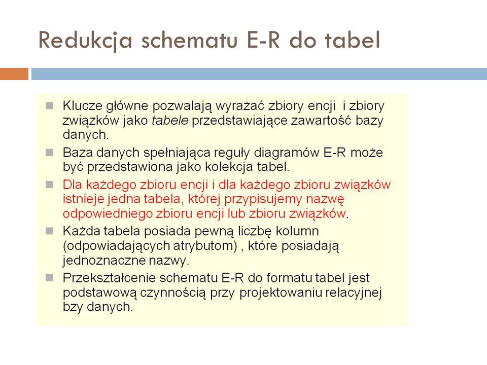 Encje jako tabele Silny zbiór encji redukuje się do tabeli z tymi samymi atrybutami Słaby zbór encji staje się tabelą, która zawiera kolumnę/kolumny klucza głównego identyfikującego zbiory encji Złożone atrybuty są rozdzielane na składowe (imię, nazwisko) Wielowartościowy atrybut encji E jest przedstawiany jako osobna tabela, której jednym atrybutem będzie klucz główny encji E, a drugim wartości tego atrybutu