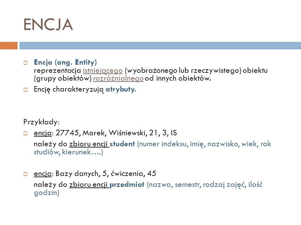 ENCJA Encja (ang. Entity) reprezentacja istniejącego (wyobrażonego lub rzeczywistego) obiektu (grupy obiektów) rozróżnialnego od innych obiektów. Encj