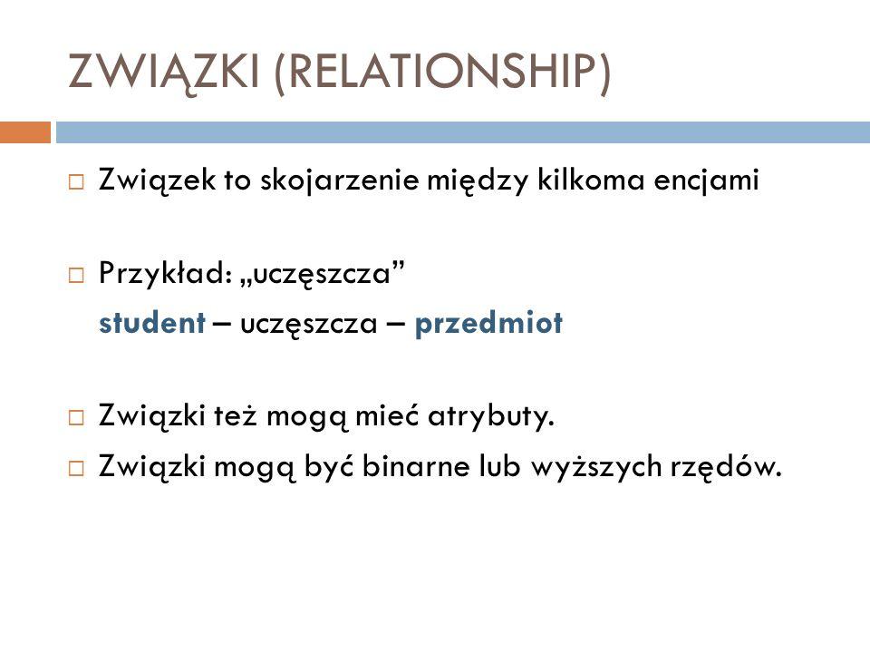 ZWIĄZKI (RELATIONSHIP) Związek to skojarzenie między kilkoma encjami Przykład: uczęszcza student – uczęszcza – przedmiot Związki też mogą mieć atrybut