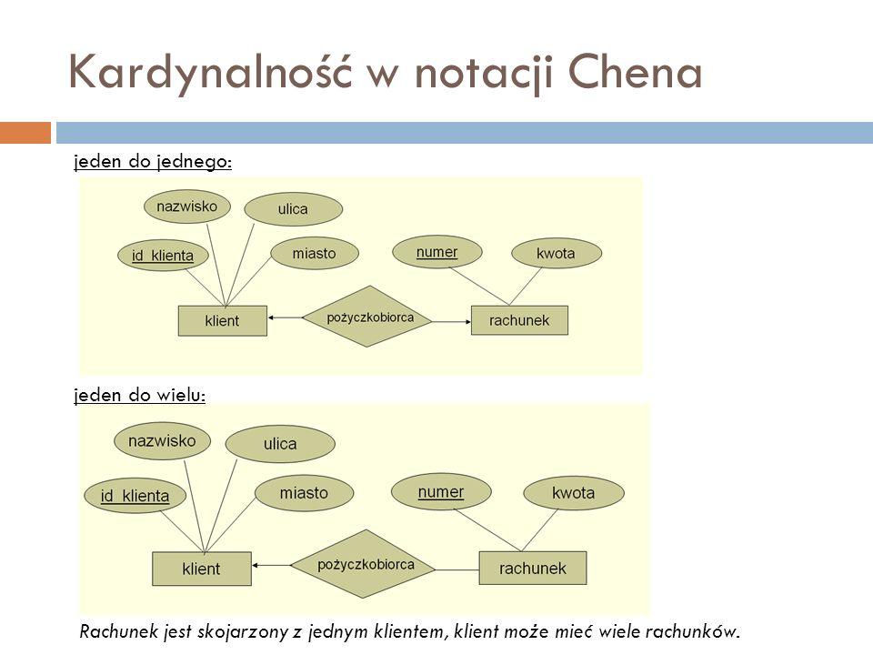 Kardynalność w notacji Chena jeden do jednego: jeden do wielu: Rachunek jest skojarzony z jednym klientem, klient może mieć wiele rachunków.