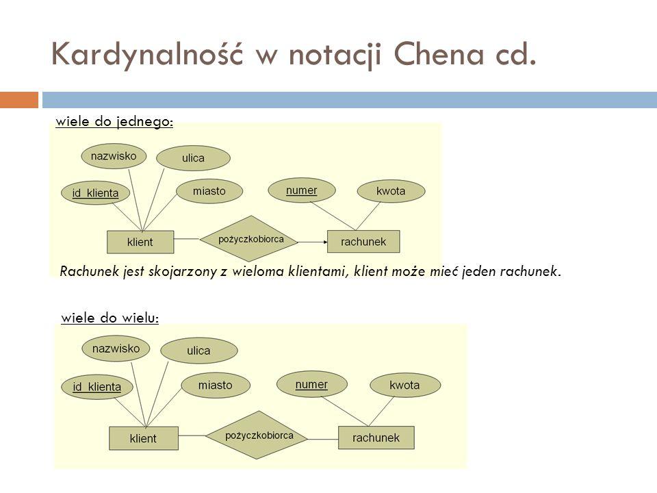 Kardynalność w notacji Chena cd. wiele do jednego: wiele do wielu: Rachunek jest skojarzony z wieloma klientami, klient może mieć jeden rachunek.
