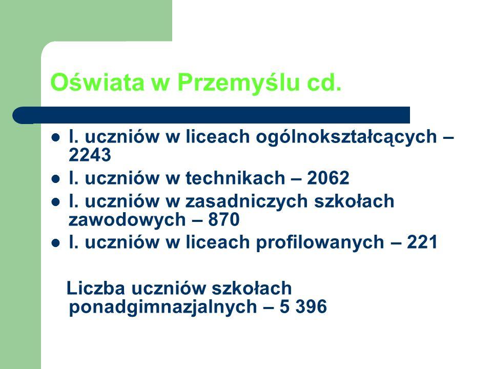 Oświata w Przemyślu cd. l. uczniów w liceach ogólnokształcących – 2243 l. uczniów w technikach – 2062 l. uczniów w zasadniczych szkołach zawodowych –