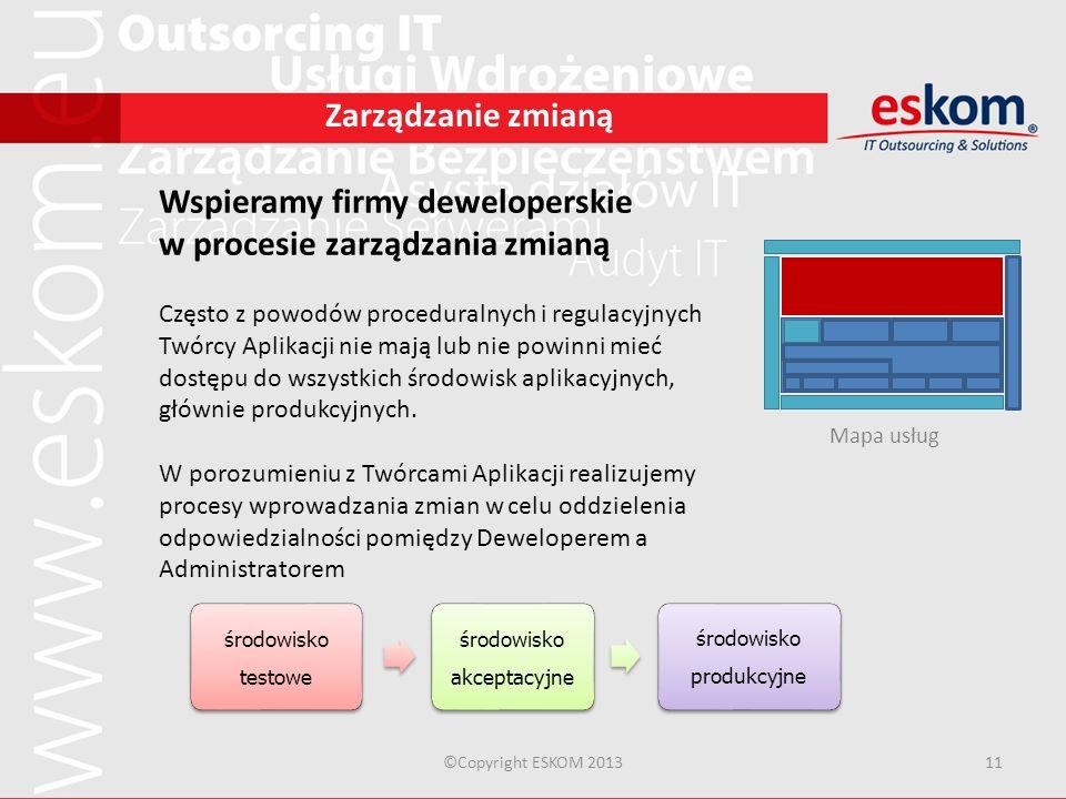 ©Copyright ESKOM 201311 Zarządzanie zmianą środowisko testowe środowisko akceptacyjne środowisko produkcyjne Wspieramy firmy deweloperskie w procesie