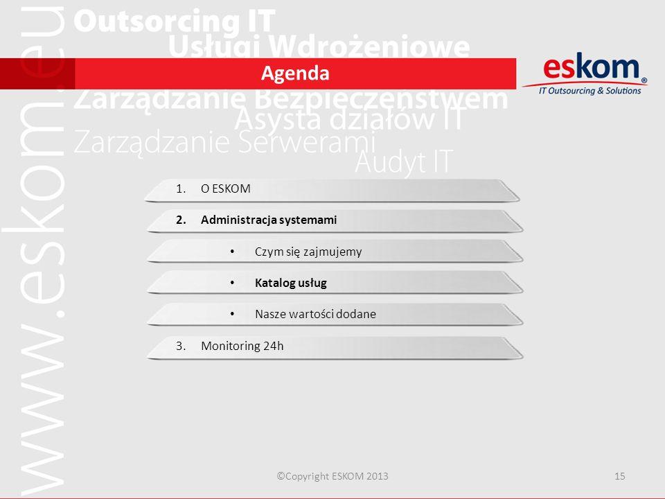 Agenda ©Copyright ESKOM 201315 1.O ESKOM 2.Administracja systemami Czym się zajmujemy Katalog usług Nasze wartości dodane 3.Monitoring 24h