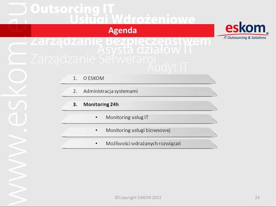 Agenda ©Copyright ESKOM 201324 1.O ESKOM 2.Administracja systemami 3.Monitoring 24h Monitoring usług IT Monitoring usługi biznesowej Możliwości wdraża