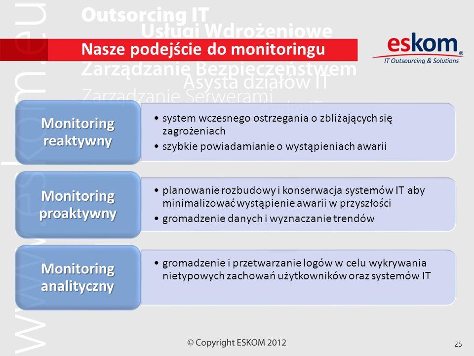 25 Nasze podejście do monitoringu system wczesnego ostrzegania o zbliżających się zagrożeniach szybkie powiadamianie o wystąpieniach awarii Monitoring