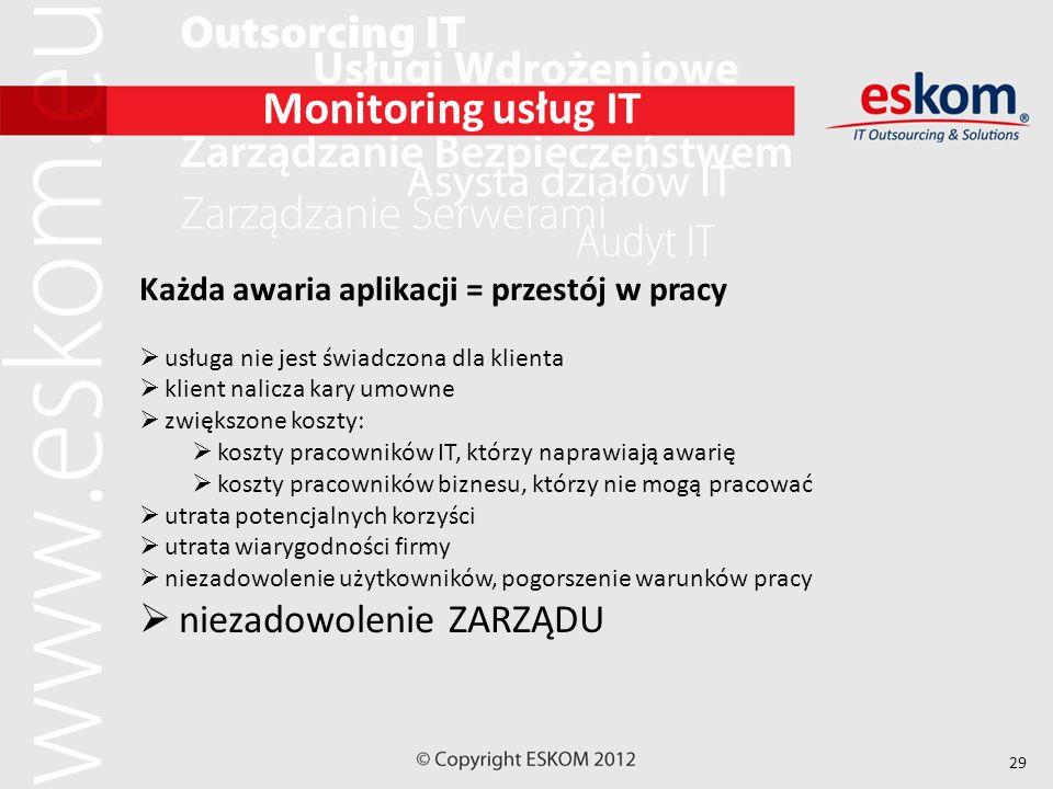 29 Monitoring usług IT Każda awaria aplikacji = przestój w pracy usługa nie jest świadczona dla klienta klient nalicza kary umowne zwiększone koszty: