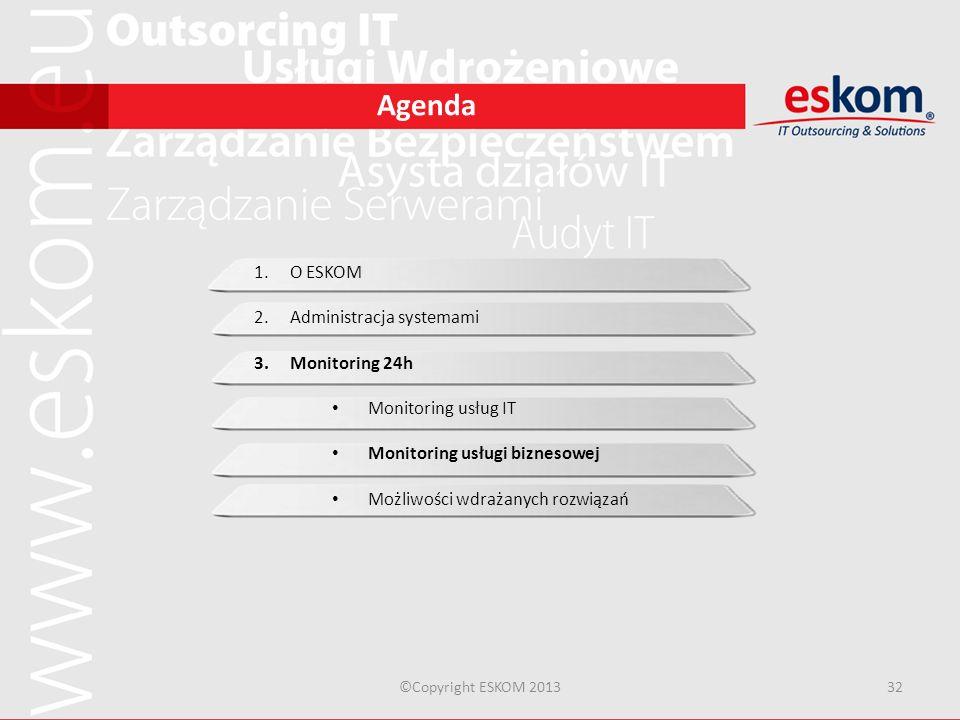 Agenda ©Copyright ESKOM 201332 1.O ESKOM 2.Administracja systemami 3.Monitoring 24h Monitoring usług IT Monitoring usługi biznesowej Możliwości wdraża