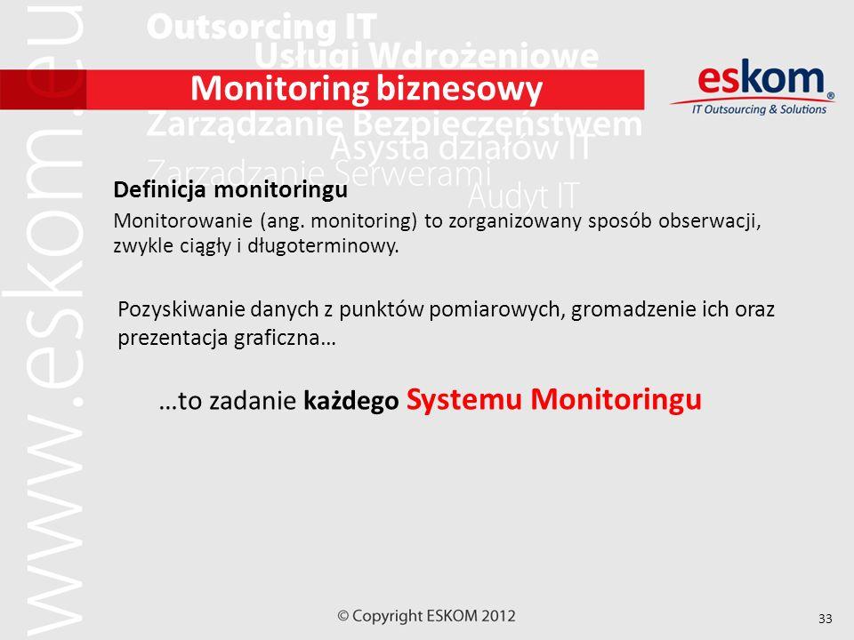 33 Monitoring biznesowy Pozyskiwanie danych z punktów pomiarowych, gromadzenie ich oraz prezentacja graficzna… Definicja monitoringu Monitorowanie (an