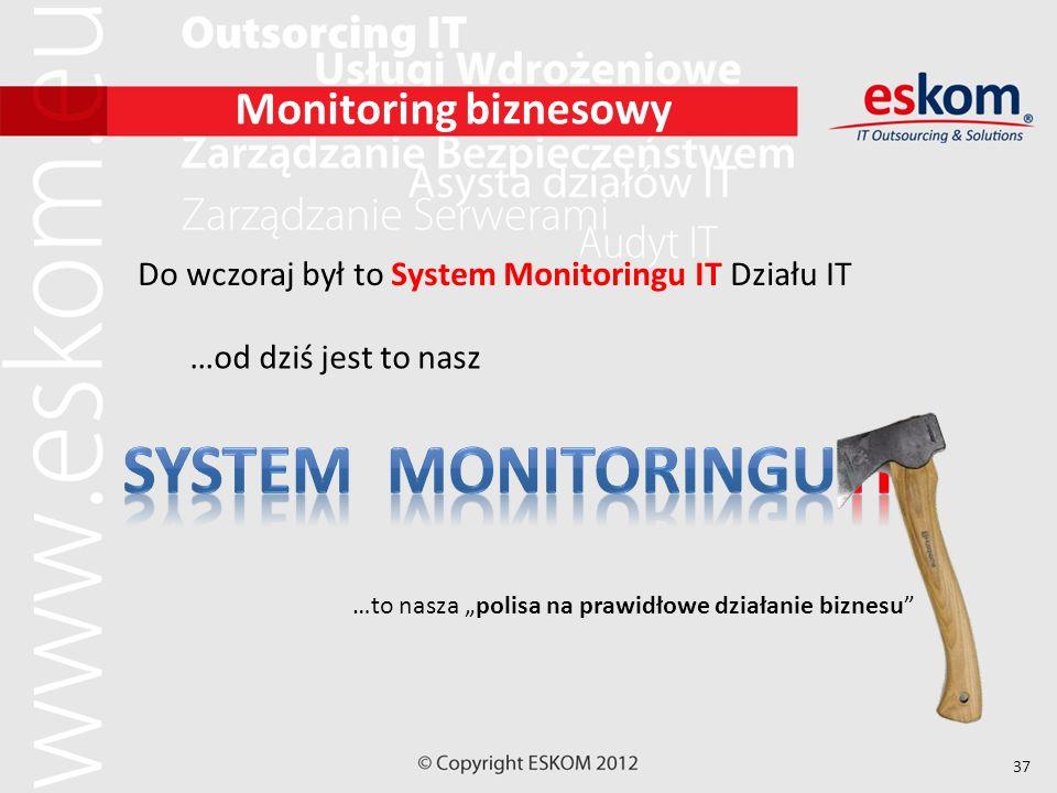 37 Monitoring biznesowy Do wczoraj był to System Monitoringu IT Działu IT …od dziś jest to nasz …to nasza polisa na prawidłowe działanie biznesu