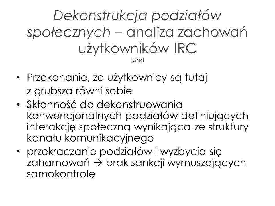 emotikony caps lock polskie znaki diakrytyczne wielkie litery