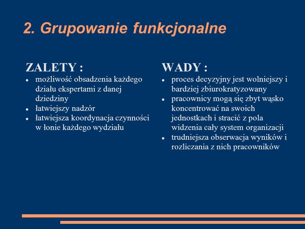 2. Grupowanie funkcjonalne ZALETY : możliwość obsadzenia każdego działu ekspertami z danej dziedziny łatwiejszy nadzór łatwiejsza koordynacja czynnośc