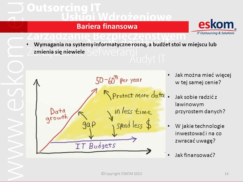 ©Copyright ESKOM 201314 Bariera finansowa Wymagania na systemy informatyczne rosną, a budżet stoi w miejscu lub zmienia się niewiele Jak można mieć wi